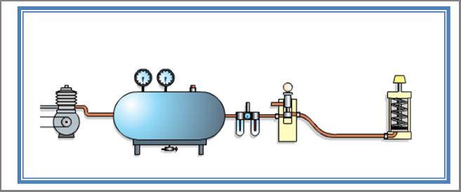 Circuito Neumatico Basico : Sistemas neumaticos e hidraulicos
