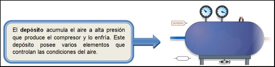Sistema neumatico automotriz